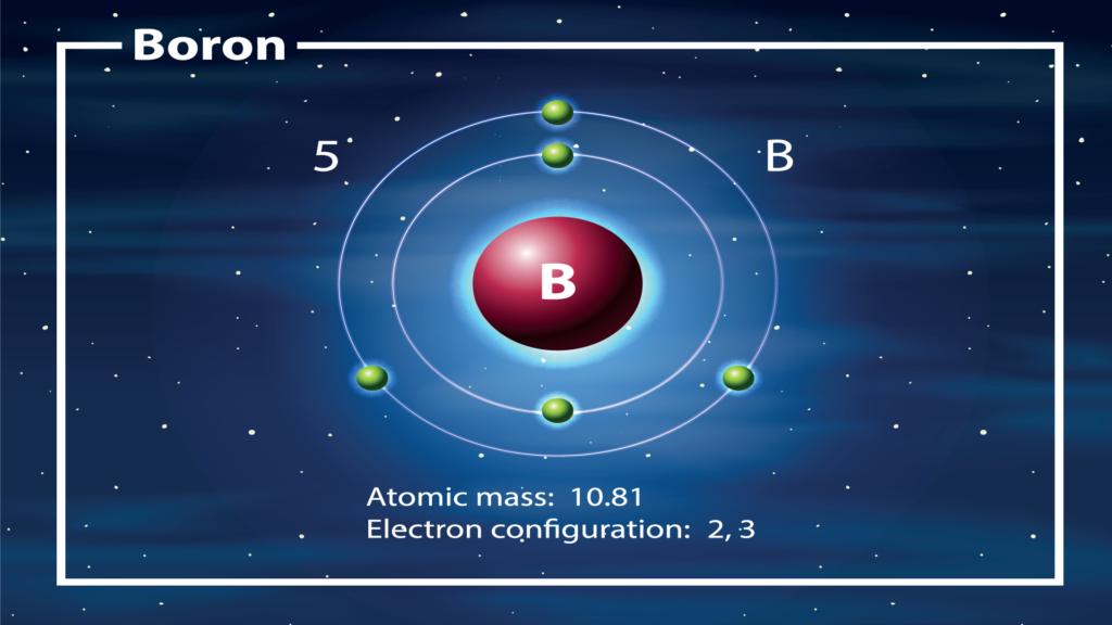 Boron - Atom