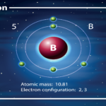 Alkaline Boron – a Balancing Force in Nature